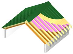 Roof system options non warping patented honeycomb for T g roof decking